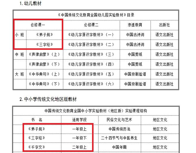 """中国国学文化艺术中心官网披露的""""全系列传统文化教材目录""""(部分)截图"""